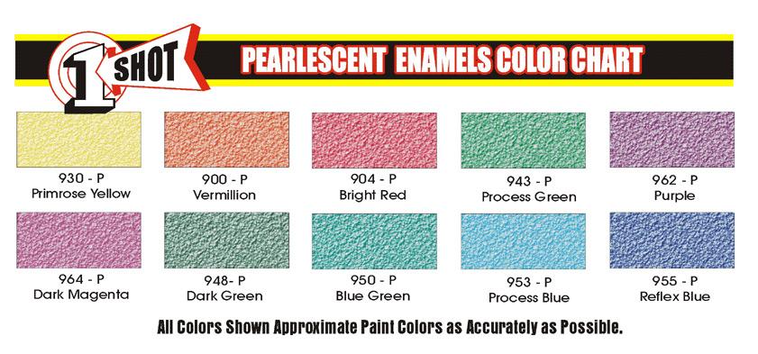 enamels are oil based high gloss enamels for interior and exterior. Black Bedroom Furniture Sets. Home Design Ideas