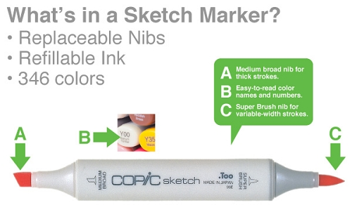 Copic Sketch Marker B01 Mint Blue