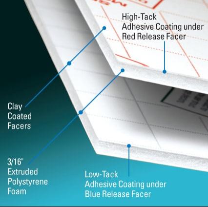 Self Adhesive Foam Board