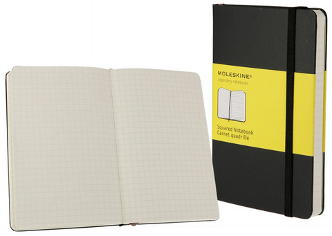 Moleskine Gridded Soft Cover Books