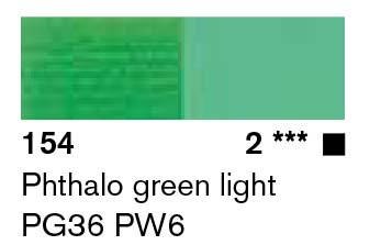 Lascaux Artist Acrylic Phthalo Green Light 45ml