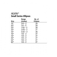 Alvin Small Series Ellipse Set of 10