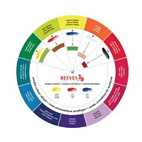 Reeves Acrylic Color Wheel
